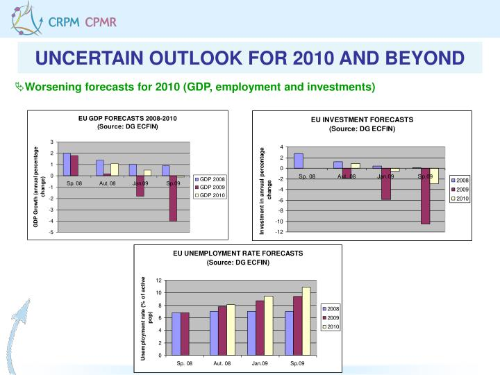 UNCERTAIN OUTLOOK FOR 2010 AND BEYOND