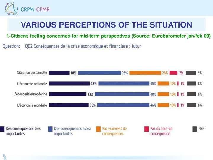 VARIOUS PERCEPTIONS OF THE SITUATION