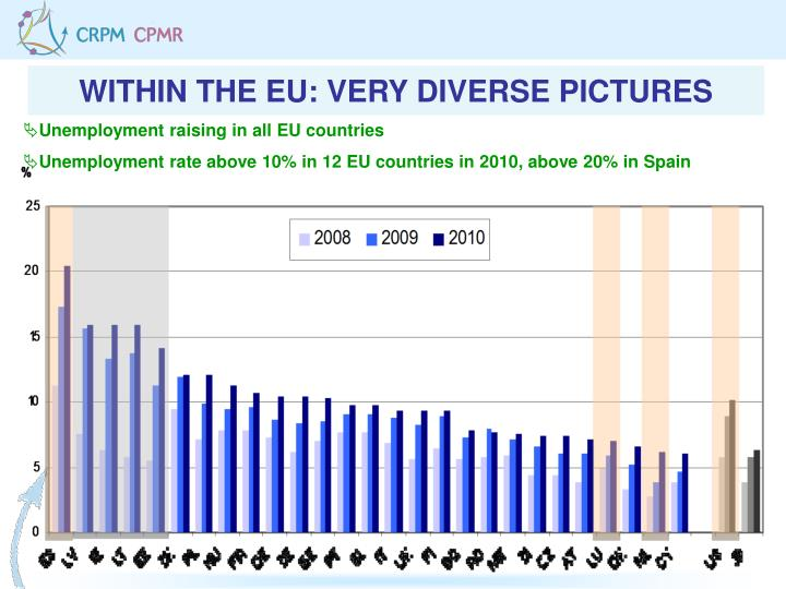 WITHIN THE EU: VERY DIVERSE PICTURES