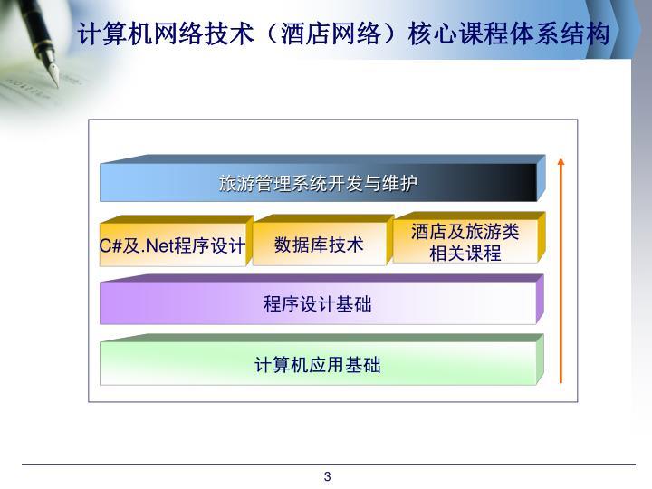 计算机网络技术(酒店网络)核心课程体系结构