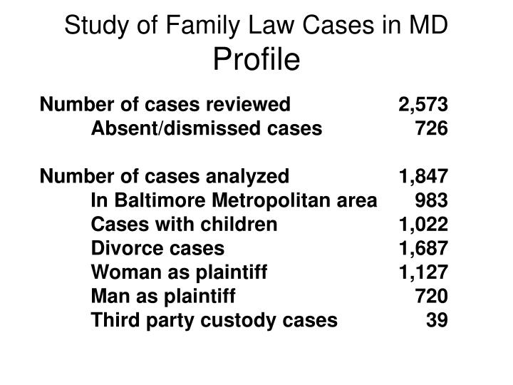 Study of Family Law Cases in MD
