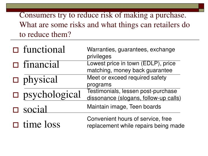 Consumers try to reduce risk of making a purchase.  What are some risks and what things can retailers do to reduce them?