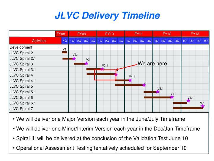 Jlvc delivery timeline
