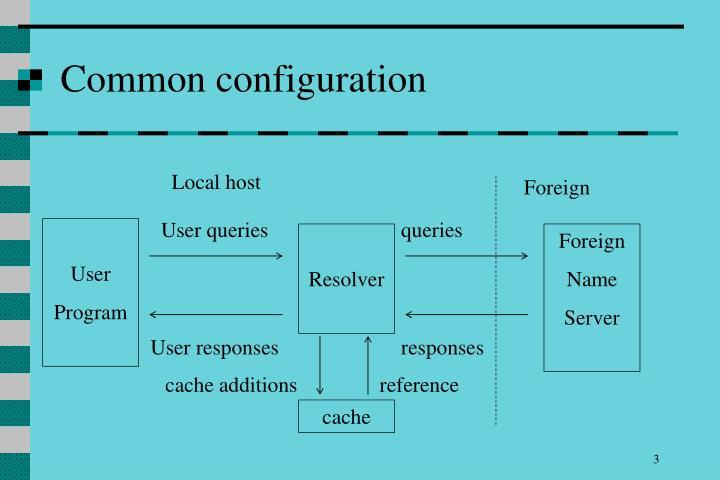Common configuration