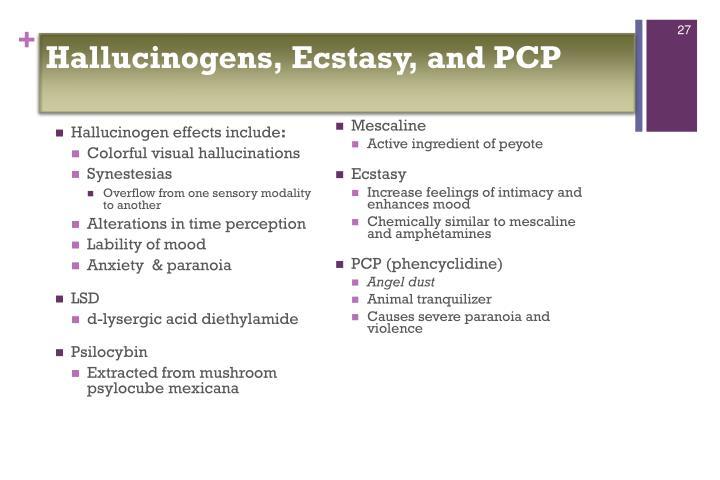 Hallucinogens, Ecstasy, and PCP