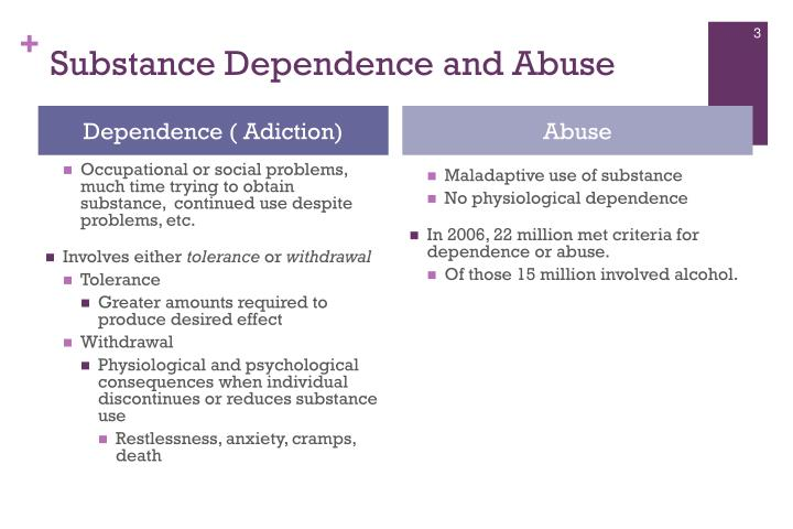 Substance dependence and abuse