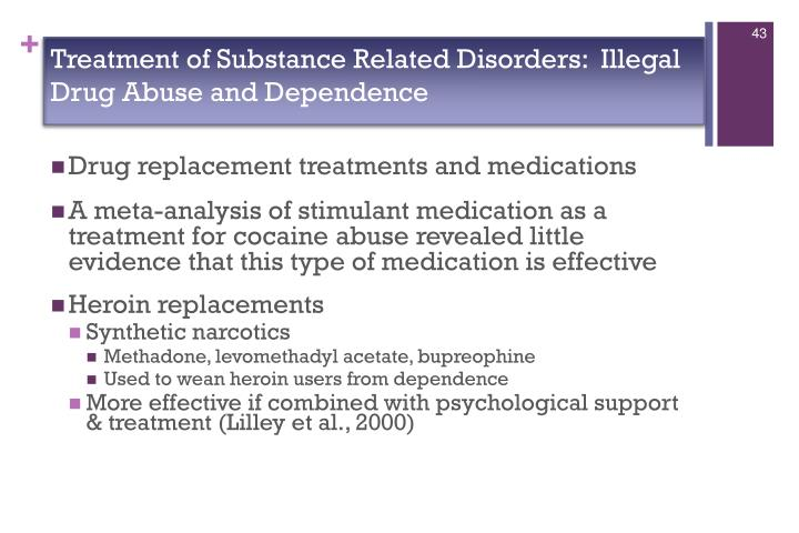 Treatment of Substance Related Disorders:  Illegal Drug Abuse and Dependence