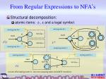 from regular expressions to nfa s