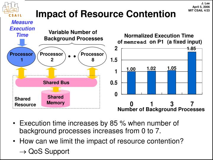 Execution time increases by 85 % when number of background processes increases from 0 to 7.