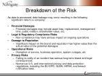 breakdown of the risk