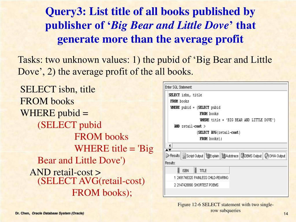 PPT - Chapter 12 Subqueries and Merge Statements (up to p