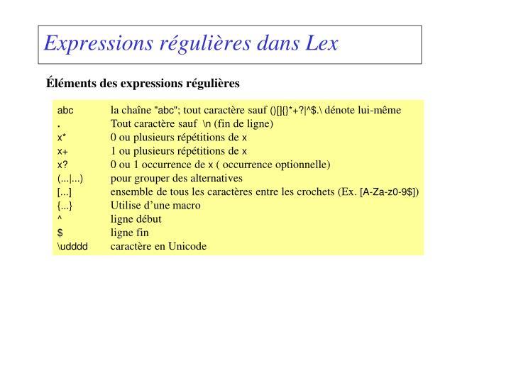 Expressions régulières dans Lex