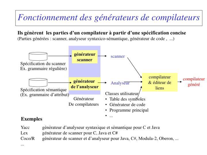 Fonctionnement des g n rateurs de compilateurs