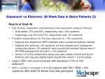 atazanavir vs efavirenz 48 week data in naive patients 2