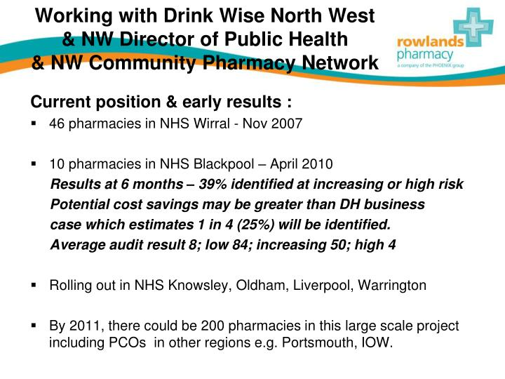Working with Drink Wise North West