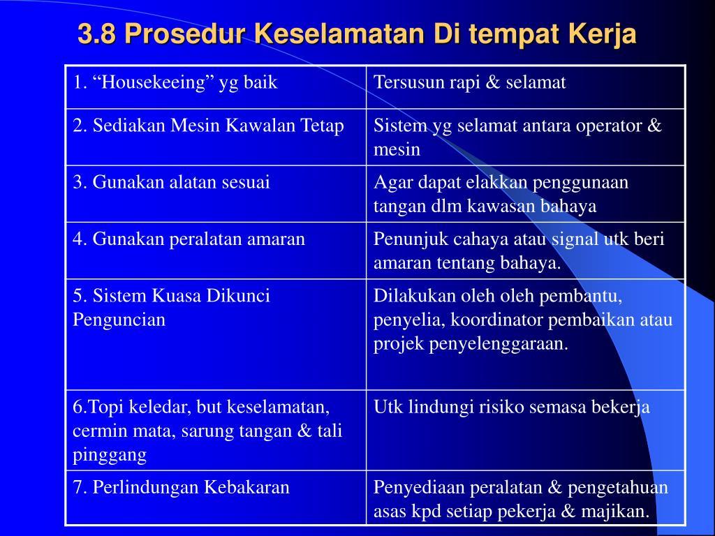Ppt 3 6 Akta Keselamatan Dan Kesihatan Pekerjaan 1994 Osha Powerpoint Presentation Id 5123354