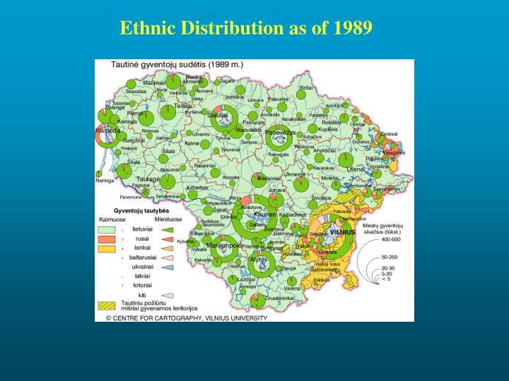 Ethnic Distribution as of 1989