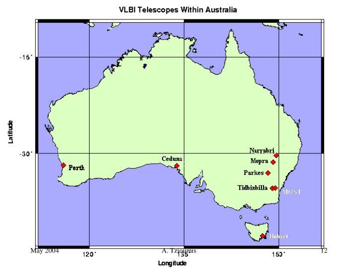 VLBI Telescopes in Oz