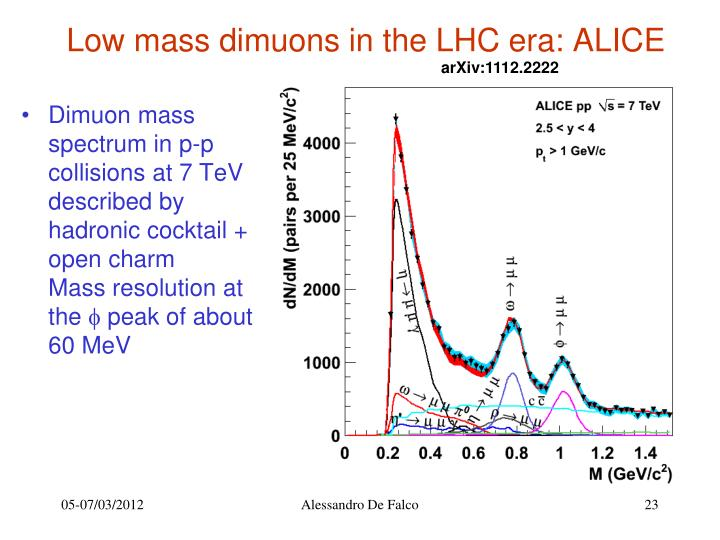 Low mass dimuons in the LHC era: ALICE