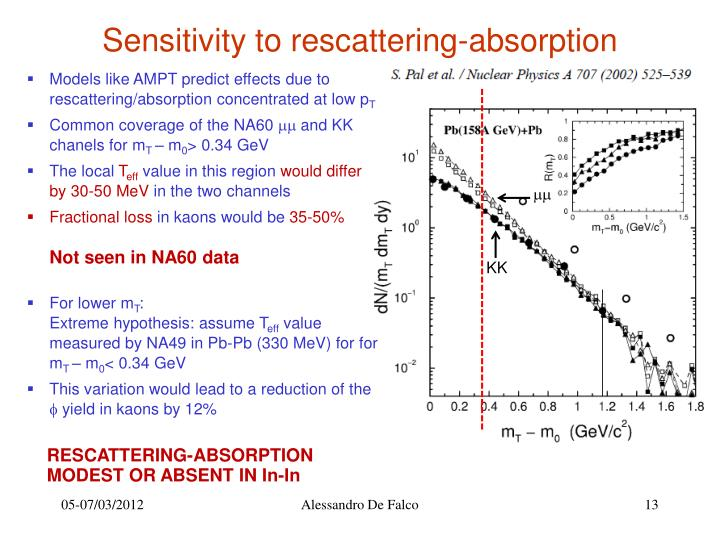 Sensitivity to rescattering-absorption