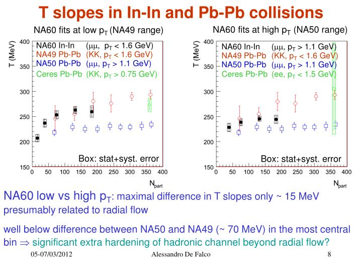 T slopes in In-In and Pb-Pb collisions