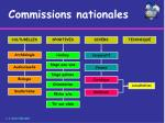 commissions nationales