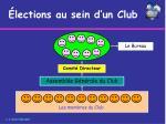 lections au sein d un club