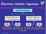 lections comit s r gionaux