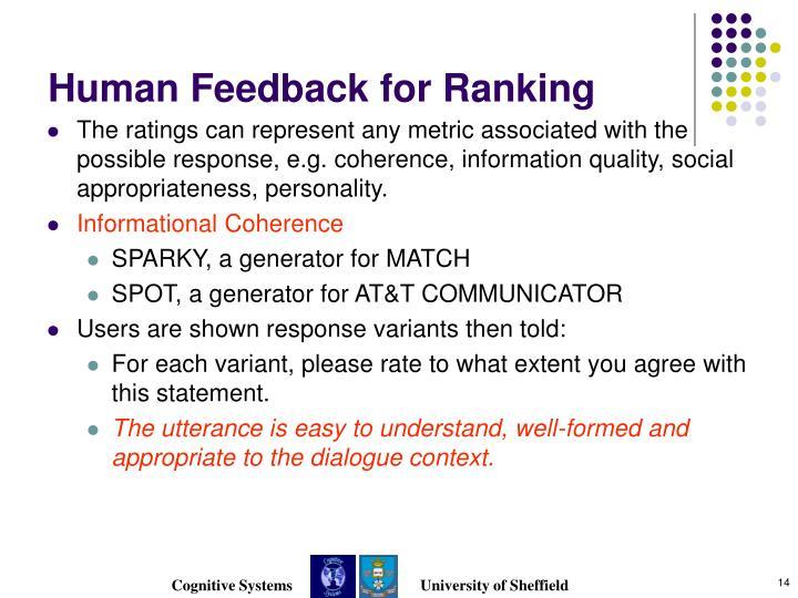 Human Feedback for Ranking