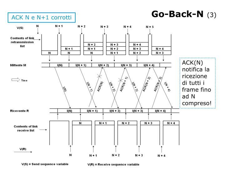 Go-Back-N