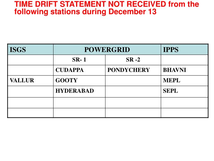 TIME DRIFT STATEMENT NOT RECEIVED from the following stations during December 13