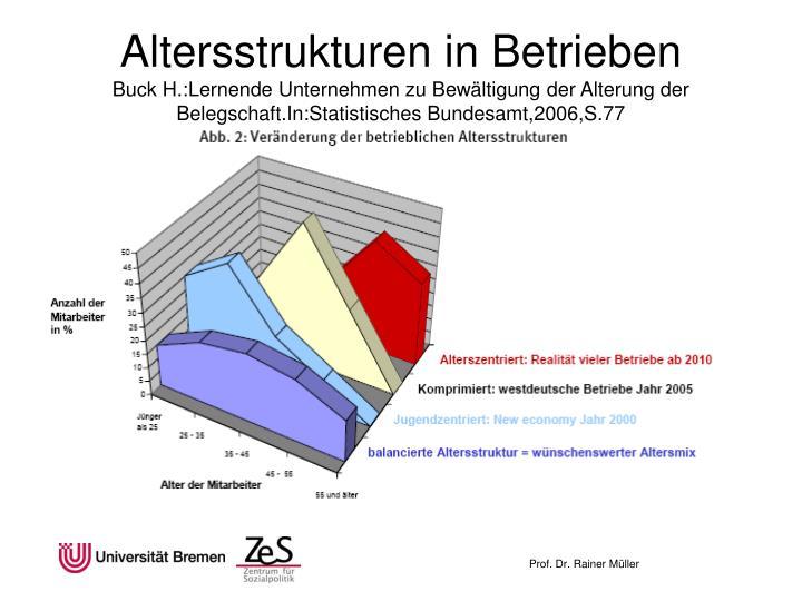 Altersstrukturen in Betrieben