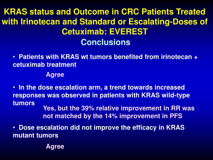 KRAS status and Outcome in CRC Patients Treated with Irinotecan and Standard or Escalating-Doses of Cetuximab: EVEREST