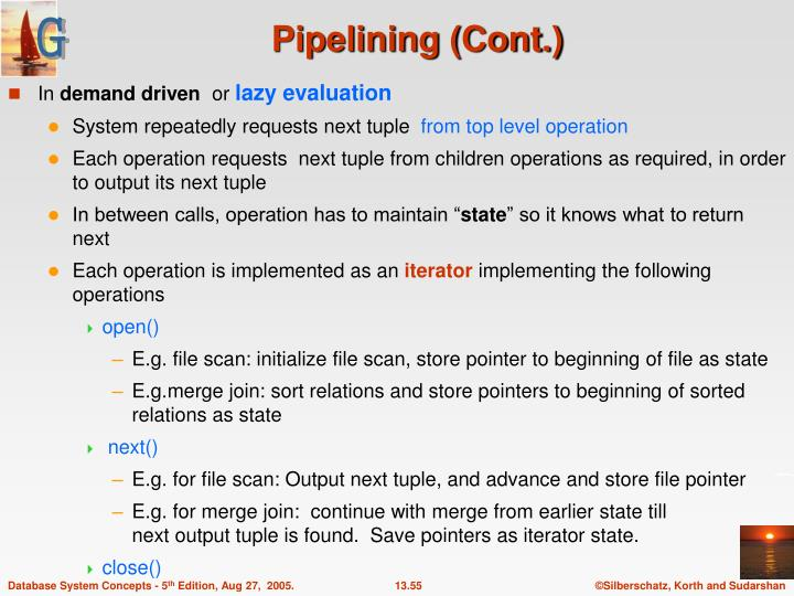 Pipelining (Cont.)
