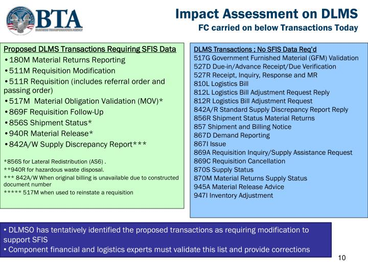 Impact Assessment on DLMS