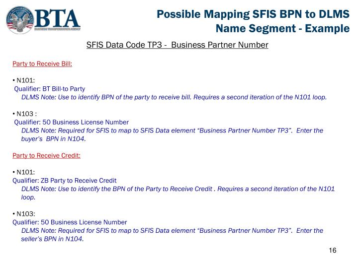 Possible Mapping SFIS BPN to DLMS