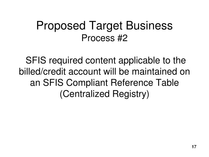 Proposed Target Business