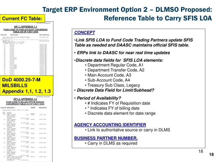 Target ERP Environment Option 2 – DLMSO Proposed: