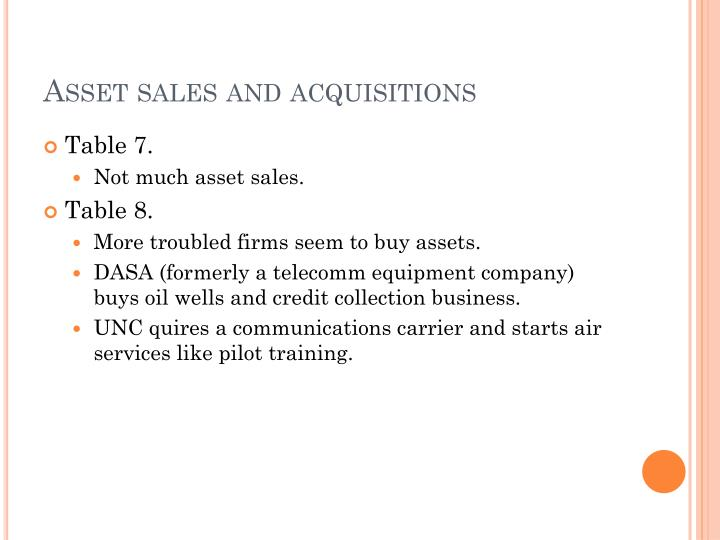 Asset sales and acquisitions