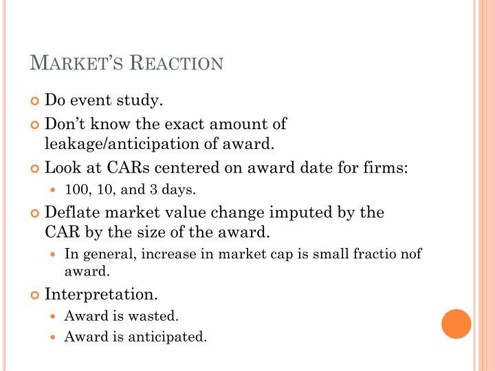Market's Reaction