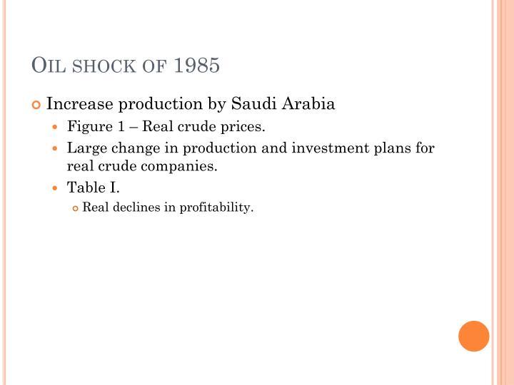 Oil shock of 1985