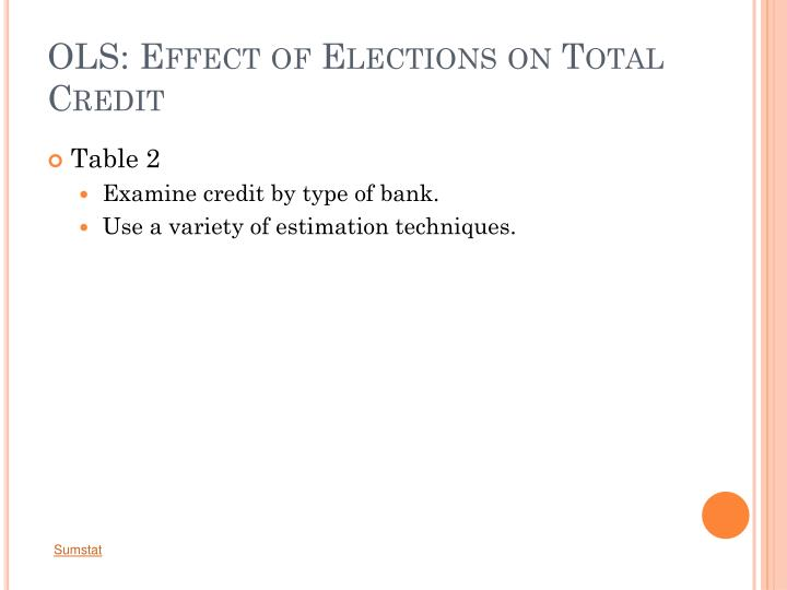 OLS: Effect of Elections on Total Credit
