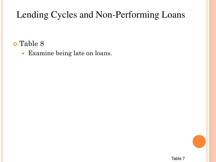 Lending Cycles and Non-Performing Loans