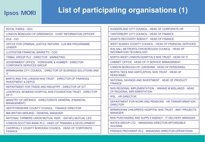 List of participating organisations (1)