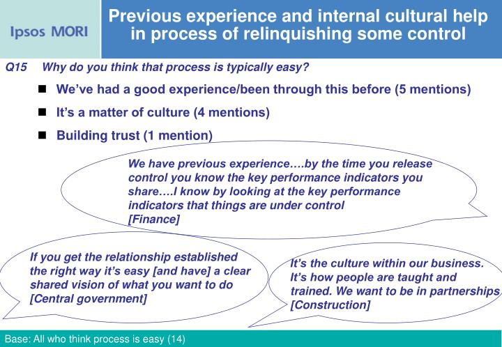 Previous experience and internal cultural help in process of relinquishing some control