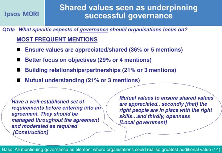 Shared values seen as underpinning successful governance