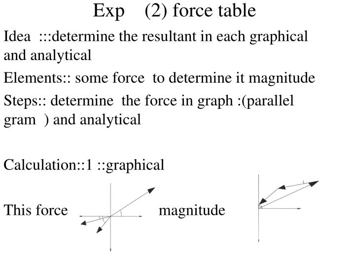 exp 2 force table n.