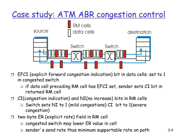 EFCI (explicit forward congestion indication) bit in data cells: set to 1 in congested switch