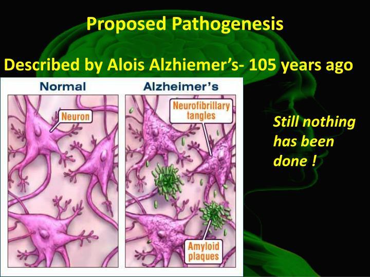 Proposed Pathogenesis