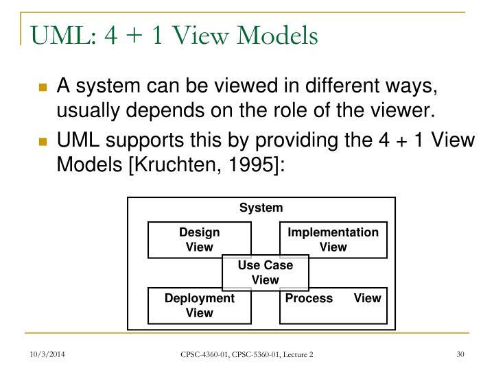 UML: 4 + 1 View Models